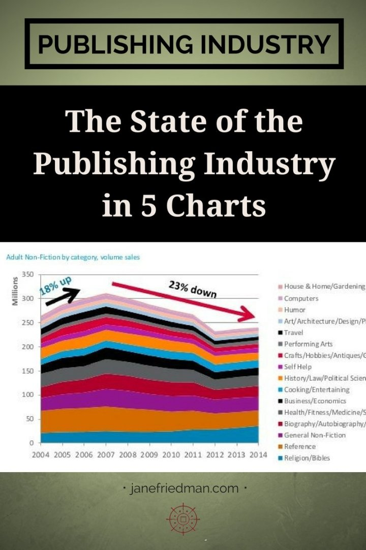Over on my Pinterest account, I keep tabs on data, charts, and infographics related to the media industry—and every so often, I reflect on what the most recent stats are telling us. (My last roundup was in March 2014.)