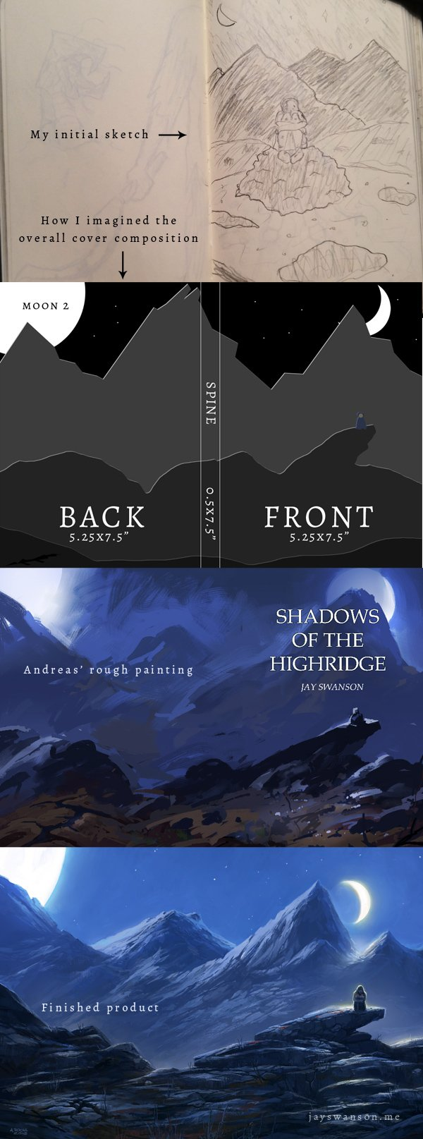 Shadows-of-the-Highridge-Cover-Progression