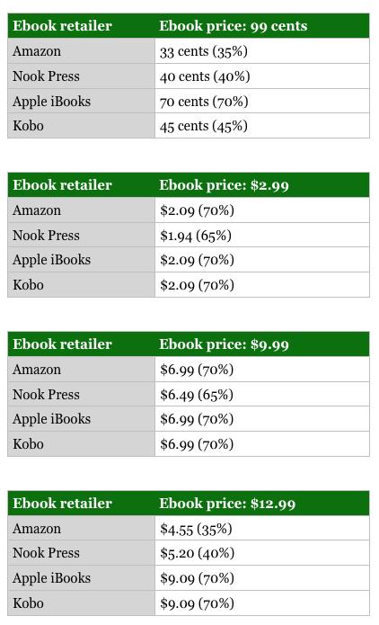 cip level 2 student manual ebook