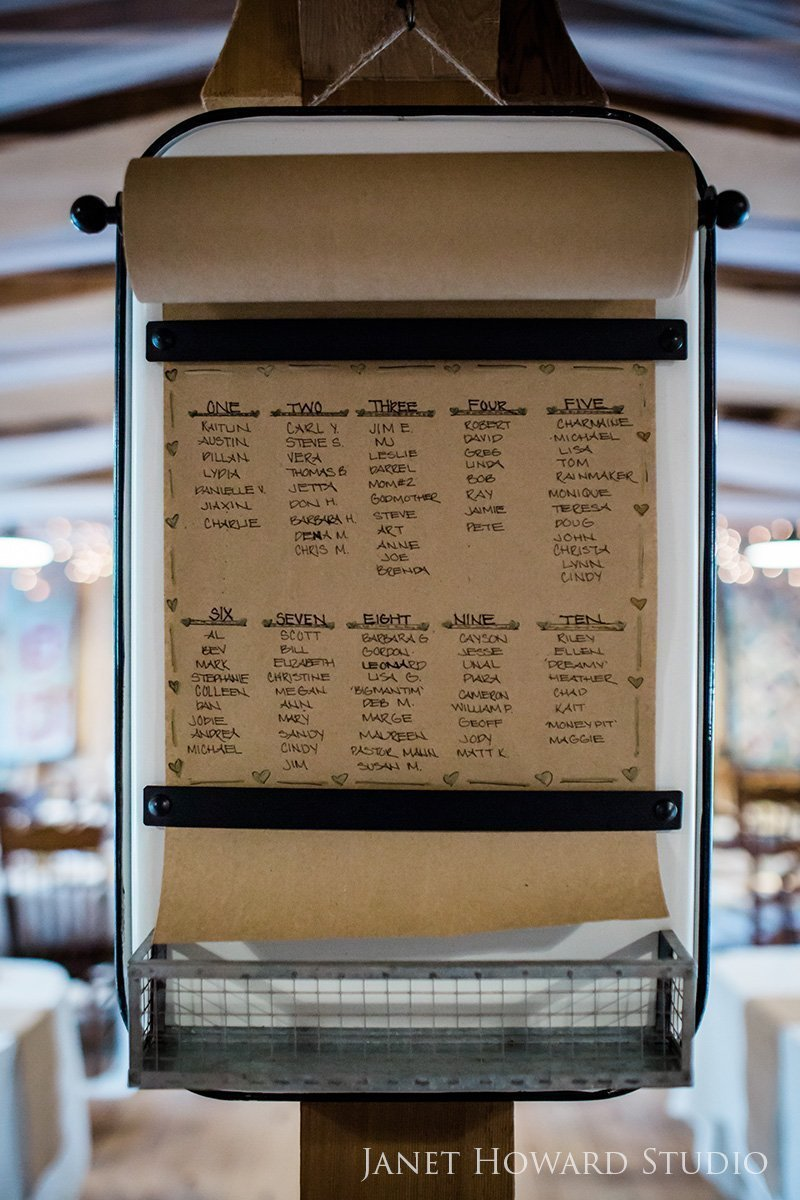 barn wedding table assignments