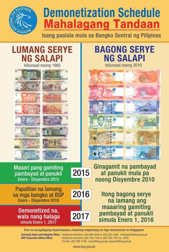 BSP notes