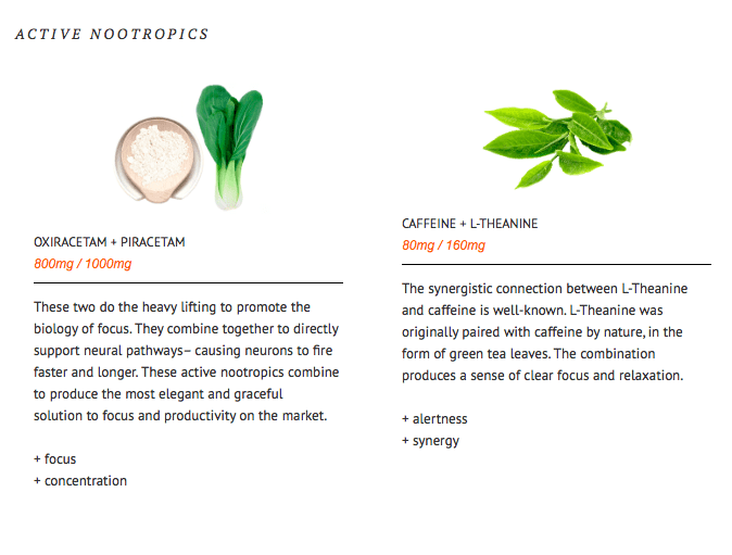 trubrain ingredients