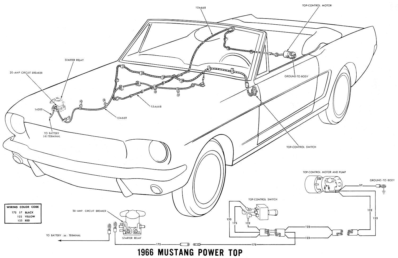 Ledningsdiagrammer Mustangs