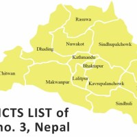 Districts List of Bagmati Province (Nepal)