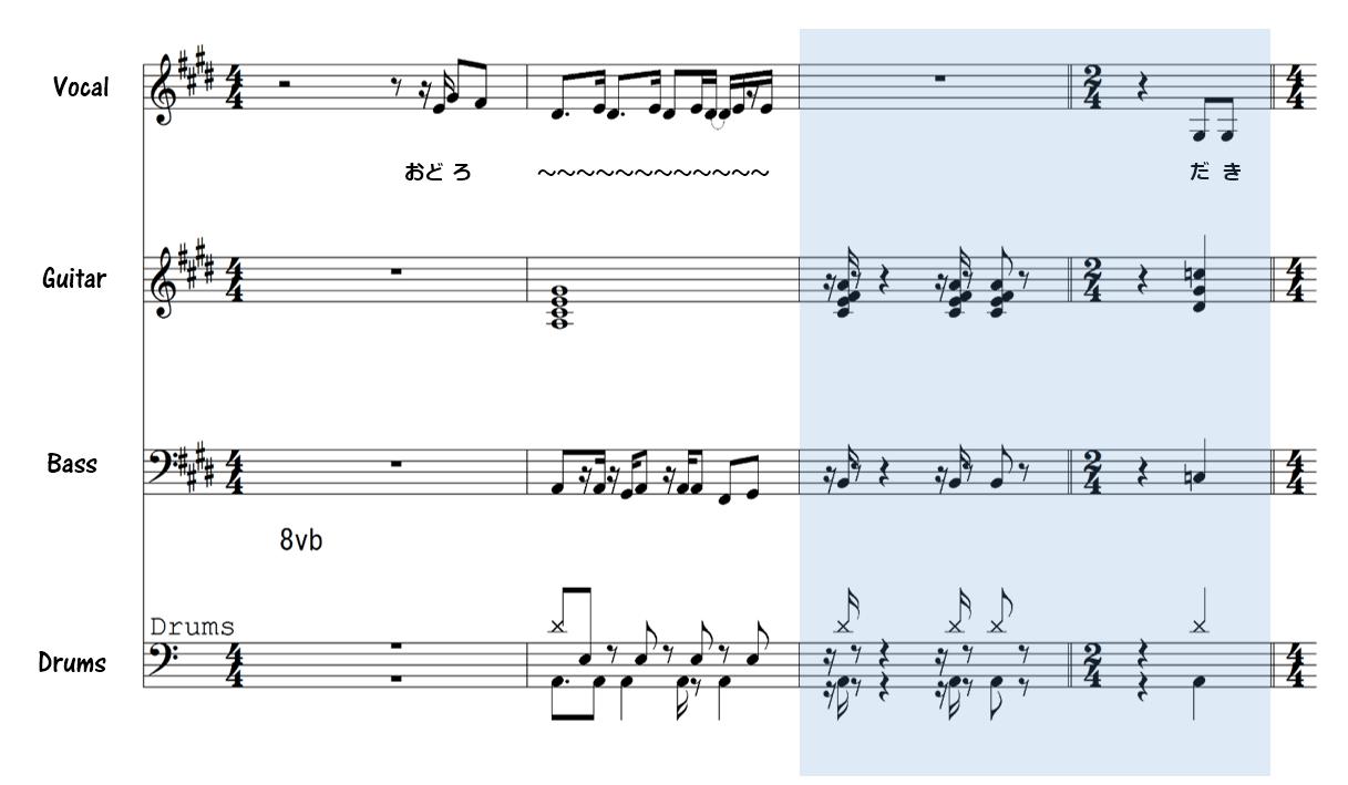 熱視線サビ前楽譜