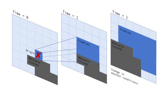 3D A* schematic