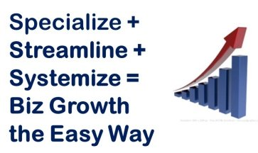 Specialize, Simplify and Systematize to Grow Your Business and Income the Easy Way
