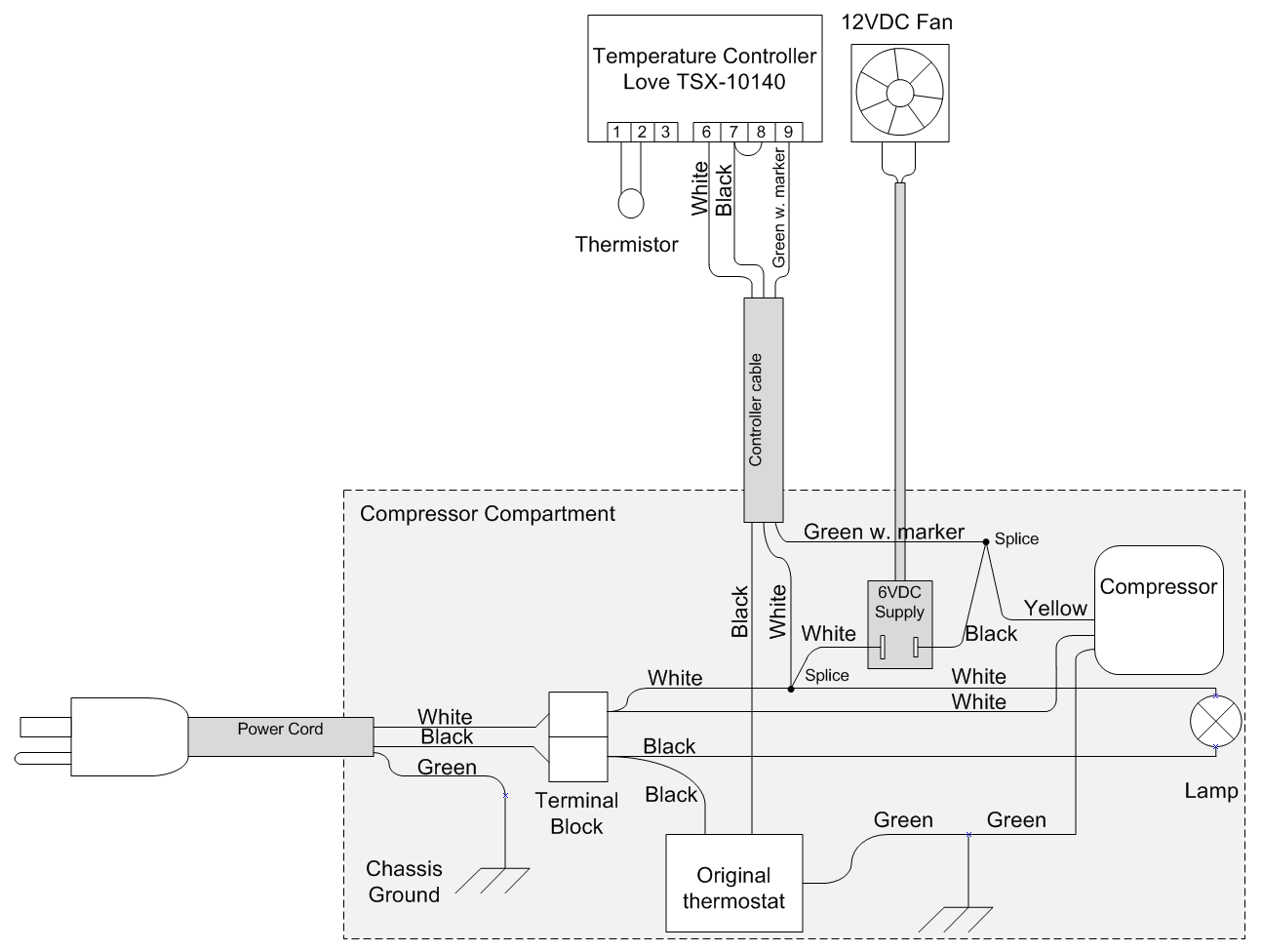 True Control Wiring Diagrams