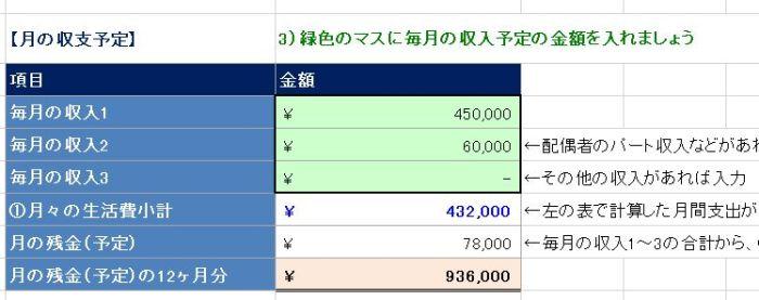 緑色の案内文字の例