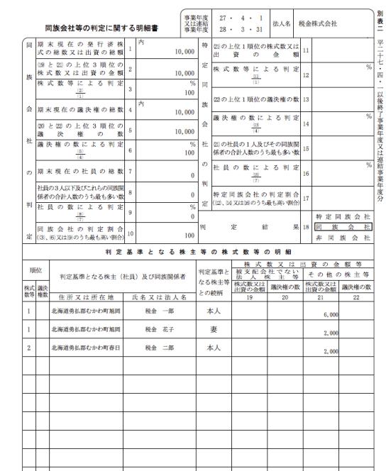 別表2「同族会社等の判定に関する明細書」記載例