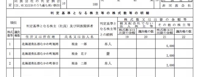 別表2記載例(使用人兼務役員とは?解説用)