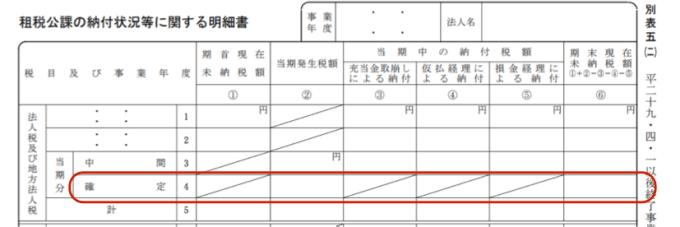 別表5−2確定