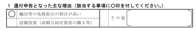 消費税の還付申告に関する明細書記載例(還付申告となった理由)