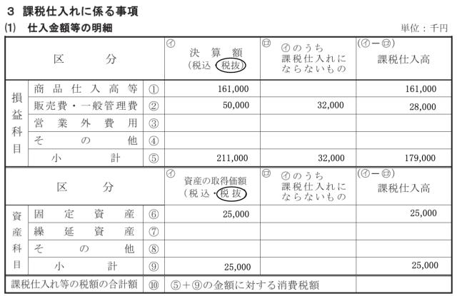 消費税の還付申告に関する明細書 記載例(仕入金額等の明細)