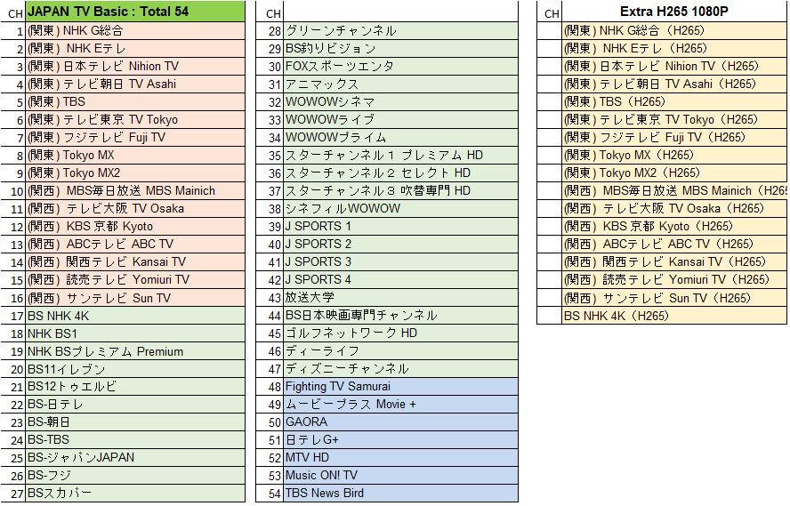 JAPAN TV Basic (54Ch) for Android, Windows, iOS & Mac – Japan Net TV