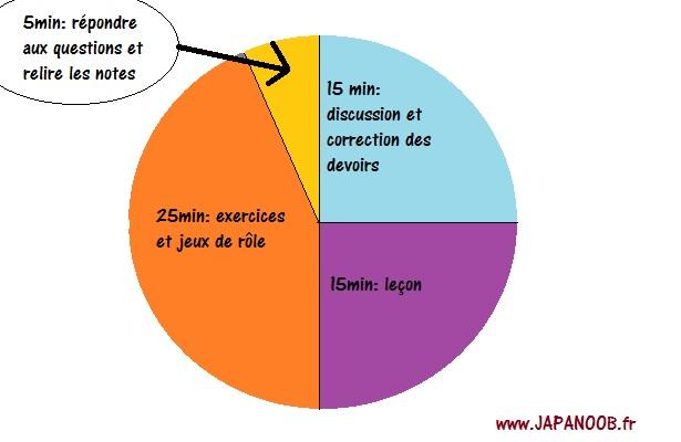 enseigner le français au Japon