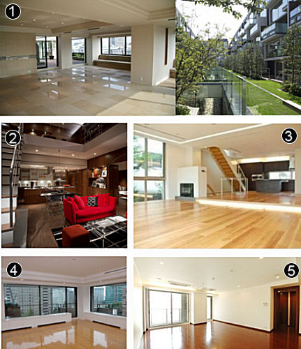 Apartments In Tokyo: Tokyo's Most Expensive Rental Apartments