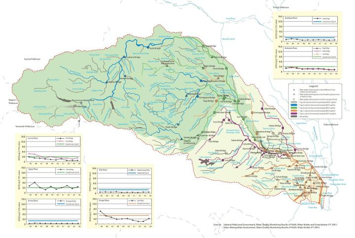 This is a map of the so-called Arakawa Water System. If you click it to zoom in, you'll see it stretches out Northern Saitama (almost to Gunma Prefecture) and the tiny section where it dumps into Tokyo Bay clearly lists the Sumida River as part of the network.