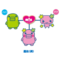 Tamagotchi Meets Release Announced By Bandai Japan You Want