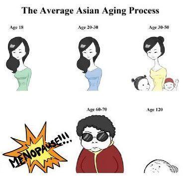 El envejecimiento de la mujer en Asia: ¿realidad o ficción?
