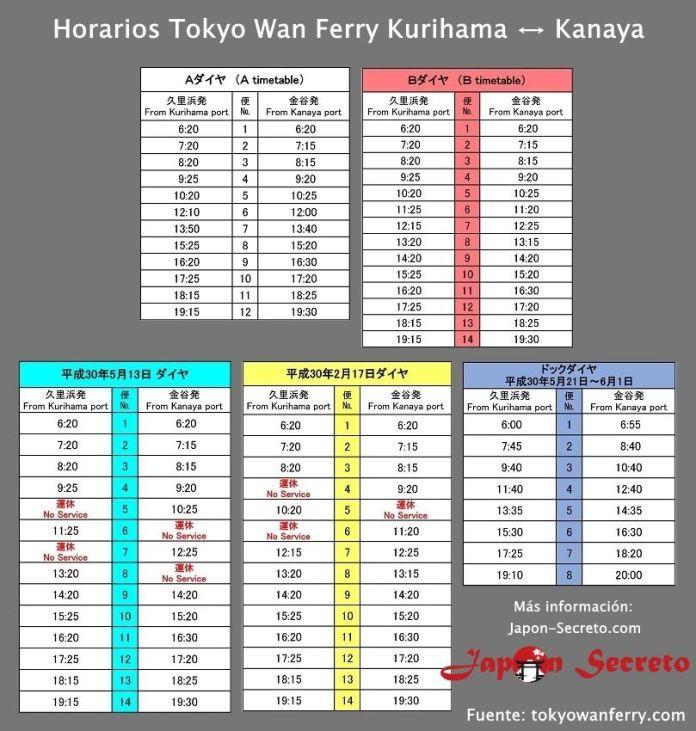 Tokio: Horarios de Tokyo Wan Ferry Kurihama - Kanaya