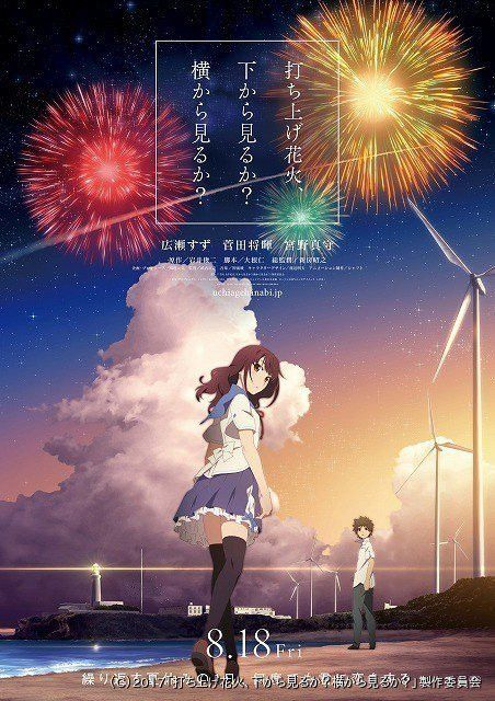 Critique du film - Fireworks