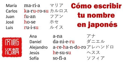 Learn basic japanese romaji