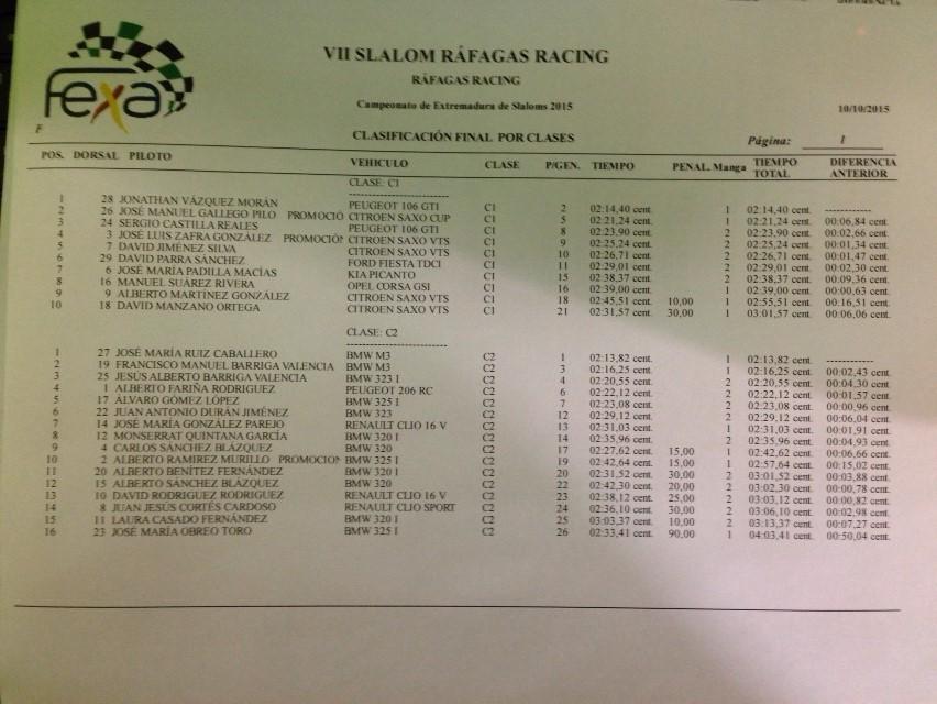 Clases CI y C2 - VII Slalom Rafagas Racing