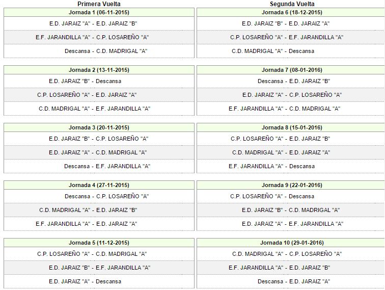 Primera y Segunda vuelta 1ª ALEVIN FUTBOL 8 JUDEX, LA VERA