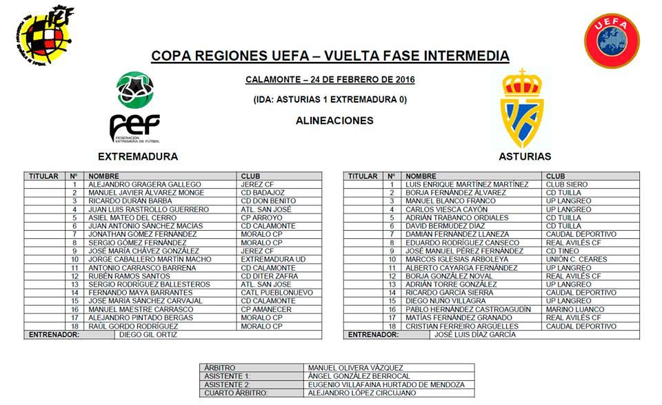Convocatoria Copa de las Regiones Uefa