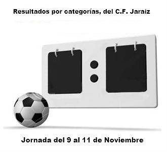 Resultados de los equipos del C.F. Jaraíz en la pasada Jornada