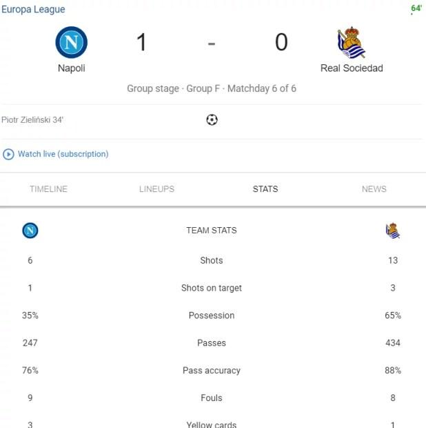 Napoli vs RS