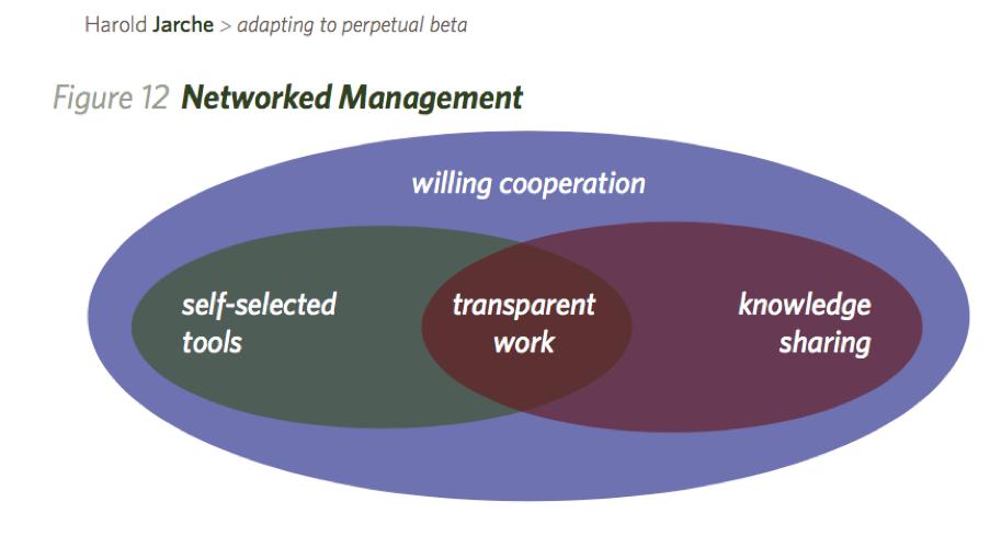 network-era-management-sm