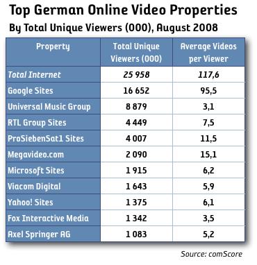unika tittare videos tyskland