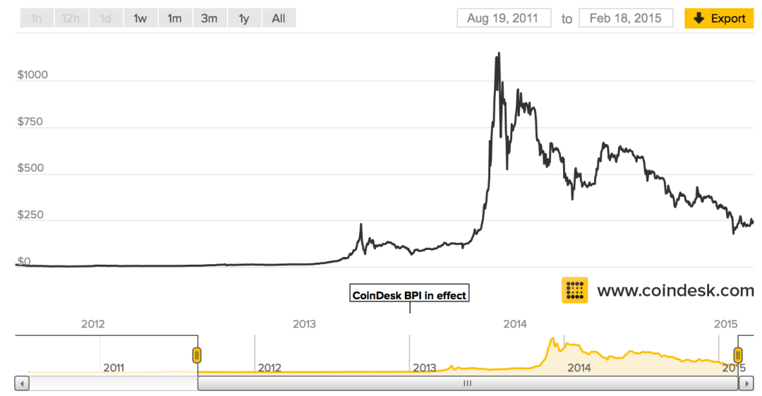 Bitcoin_Price_Index_-_Real-time_Bitcoin_Price_Charts