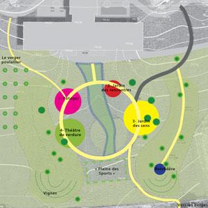 Esquisse du jardin thérapeutique, divisé en 4 secteurs : le potager, le jardin des rencontres, le jardin sensoriel, le théâtre de verdure