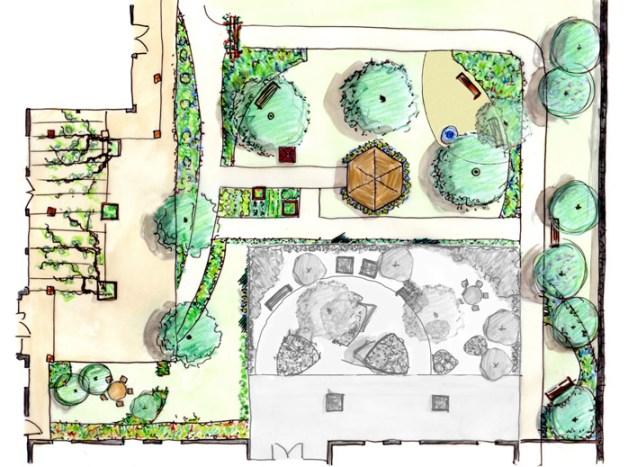 Plan d'aménagement du jardin thérapeutique de l' ehpad et du Cantou, maison de retraite les Opalines.