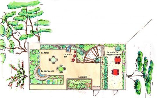 Plan du jardin - terrasse sensoriel pour la Résidence le 6ème, du réseau OMERIS