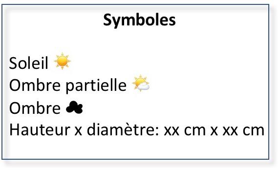 Symboles français.jpg