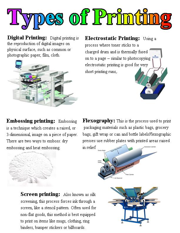 types of printing jarredross