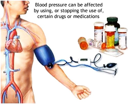 4 stages of hypertension and tips to reduce blood pressure