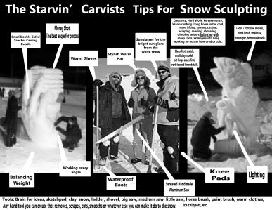 Starvin' Carvists Tips