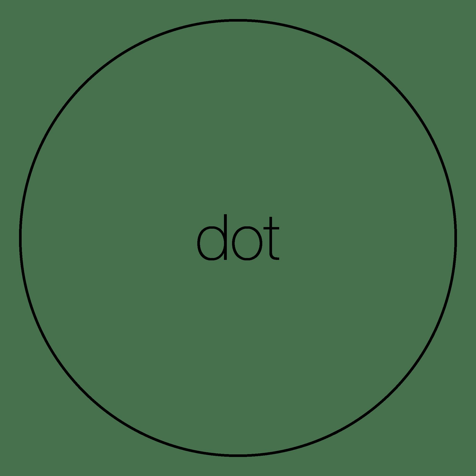 attribute-motif-dot