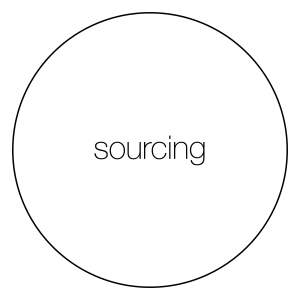 product-services-sourcing-black