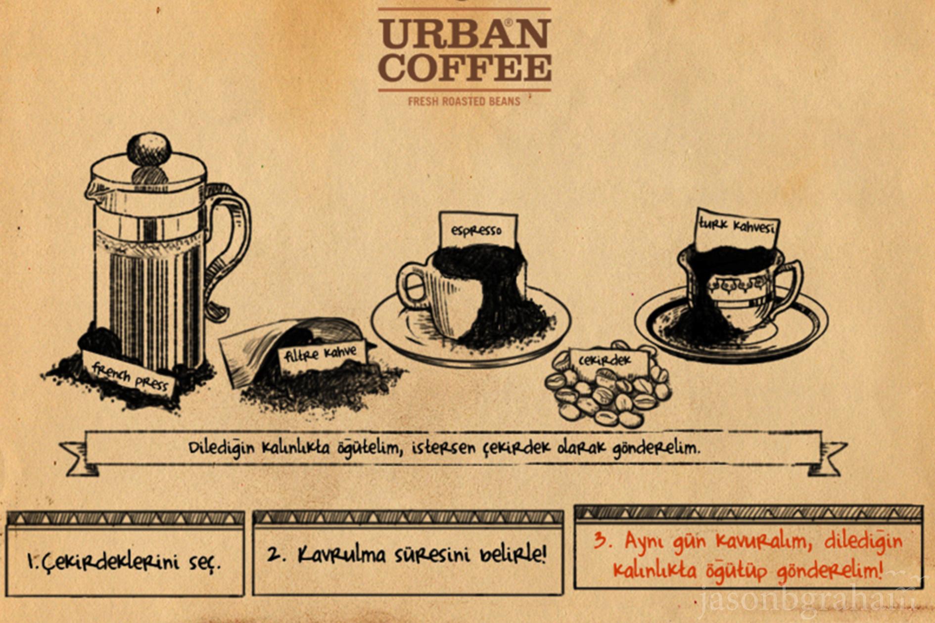 urban-coffee-graphic-design-0003