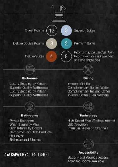 aya-kapadokya-infographic-fact-sheet-0004