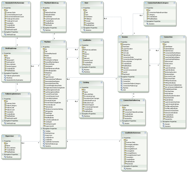MonitorDataSchema