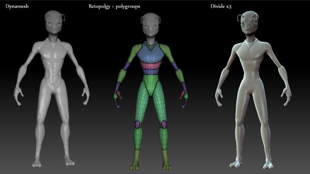 Breakdown body Zbrush