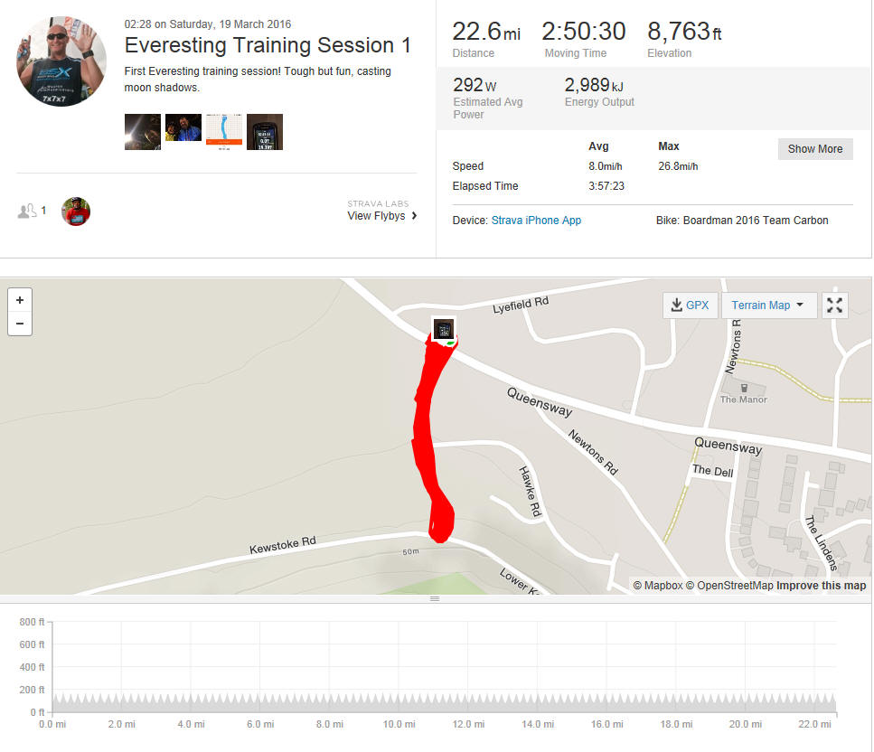 Strava Everesting Training Ride