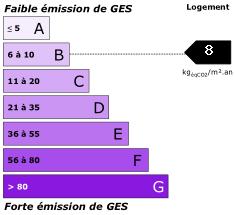etiquette_ges_8